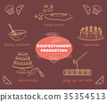 食物 食品 蛋糕 35354513