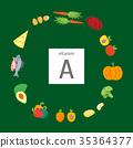 食物 食品 维他命 35364377