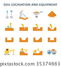 soil excavation icon 35374663