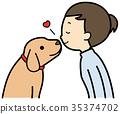 毛小孩 犬 猫 35374702