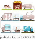 Production of milk set, milk industry cartoon 35379519