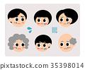 面部表情 表情 家庭 35398014