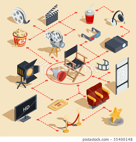 set of isometric illustrations making movies and 35400148