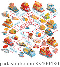 isometric cars fast delivery of food and food 35400430