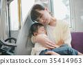 母子 火車 電氣列車 35414963