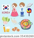 cartoon korea people 35430260