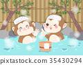 animal, bath, character 35430294