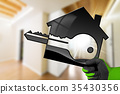 house, model, key 35430356