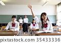 นักเรียนหญิง 35433336