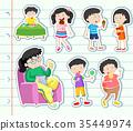kid, sticker, eat 35449974