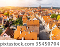 panoramic city skyline in Rothenburg, Germany 35450704