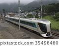 รถไฟ,เขตโตเกียว,การเดินทางในแต่ละวัน 35496460