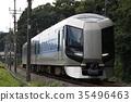 รถไฟ,เขตโตเกียว,การเดินทางในแต่ละวัน 35496463