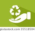 environmental protection 35518504