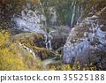 Beautiful waterfalls in Plitvice Lakes Croatia 35525188
