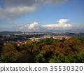 Prague old city panorama 35530320