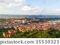 Prague old city panorama 35530323