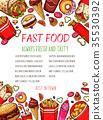 อาหารจานด่วน,ฟาสต์ฟู้ด,โปสเตอร์ 35530392