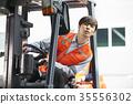 工業,工廠,叉車,工人 35556302