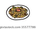 日式炒麵 食物 食品 35577786