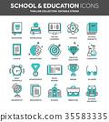 School education, university. Study, learning 35583335