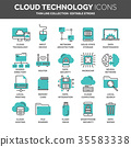 Cloud omputing. Internet technology. Online 35583338