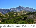 北阿爾卑斯山 35600231