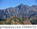 北阿爾卑斯山 35600232