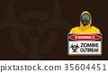 bio hazard man 07 35604451