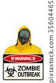 bio hazard man 05 35604465