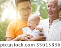 baby boy child 35615836