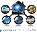 Renewable Resources and House with Light bulb 35625741