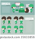 Surgical infographic element and surgeon character 35633856