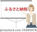 解釋故鄉和納稅的婦女 35660978