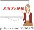 稅收貢獻故鄉納稅研討會 35660979
