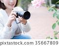 相機的女人 35667809