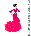 Illustration of a Flamenco dancer woman 35669652