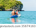 Travel by boat with a kayak 35674163