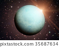 Uranus. It is the seventh planet from the Sun. 35687634