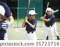 青少年棒球 男 男性 35723716