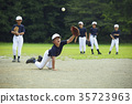 青少年棒球 男 男性 35723963
