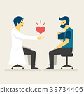 Doctor give a lucky patient with a new heart 35734406