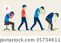 Sick people show different symptoms 35734611
