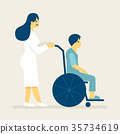Nurse and patient on wheel chair 35734619