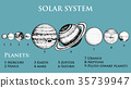 planets in solar system. moon and the sun, mercury 35739947