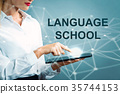 Language School text with business woman 35744153