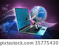 Global analysing 35775430