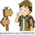 Boy Thinking Sign 35800595