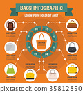 Bags infographic concept, flat style 35812850
