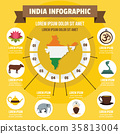 India infographic concept, flat style 35813004